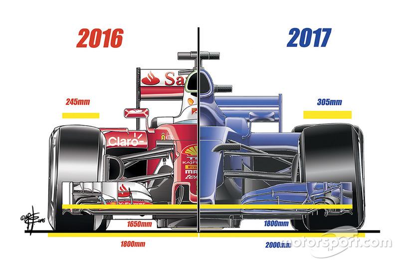 f1-giorgio-piola-technical-analysis-2016-2017-aero-regulations-front-view-1.jpg
